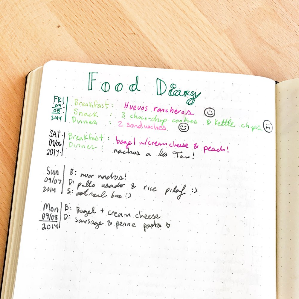Thoughtful Thursday (Food Logs)