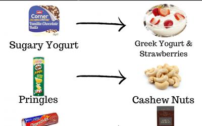 3 Better Alternatives For Night-time Snacks